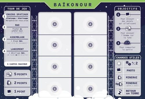 Baïkonour : plateau de jeu